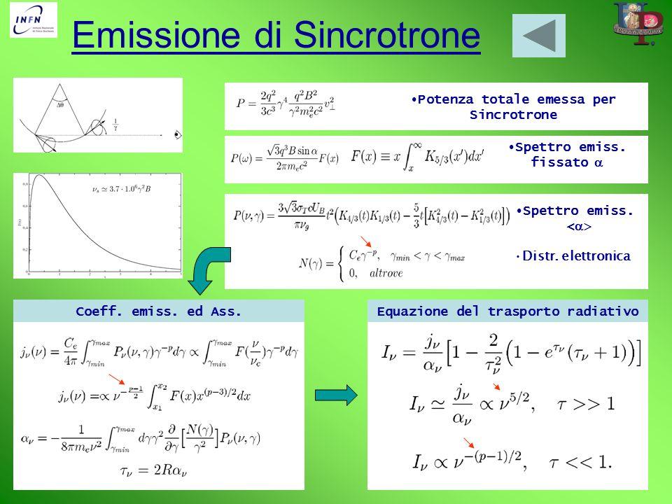 Emissione di Sincrotrone Coeff. emiss. ed Ass. Spettro emiss. < Distr. elettronica Spettro emiss. fissato Potenza totale emessa per Sincrotrone Equazi