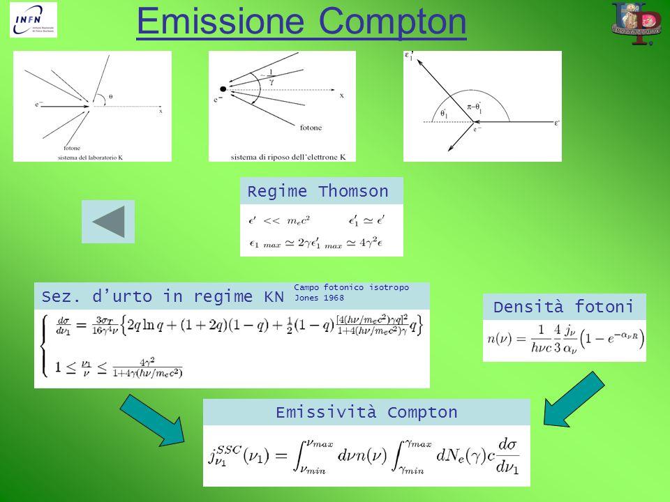 Emissione Compton Regime Thomson Sez. durto in regime KN Densità fotoni Emissività Compton, Campo fotonico isotropo Jones 1968