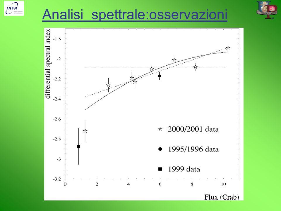 Analisi spettrale:osservazioni