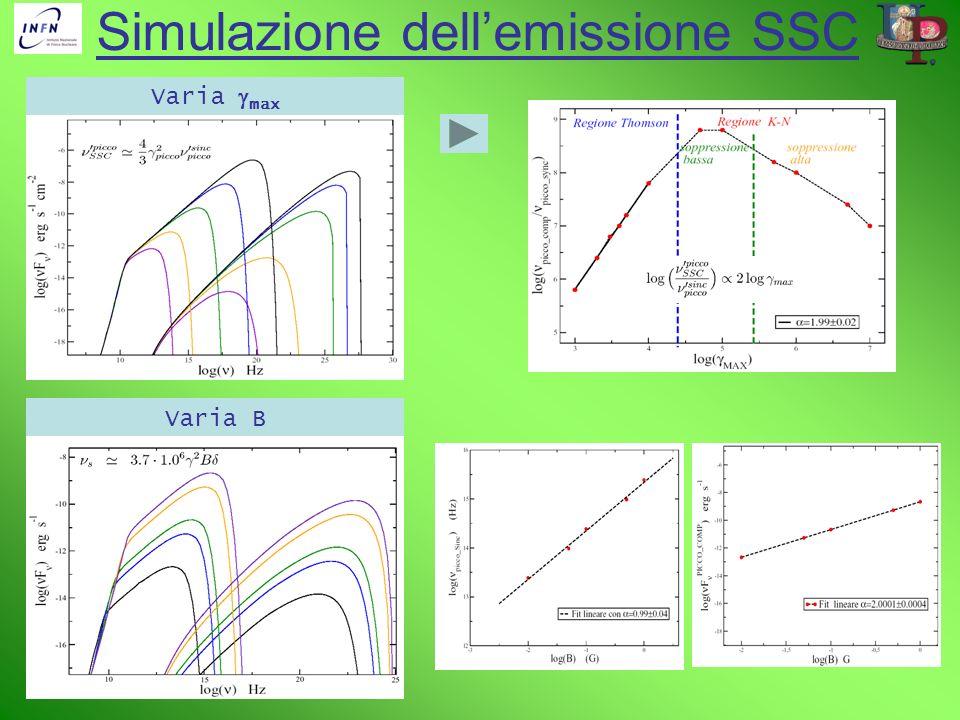 Simulazione dellemissione SSC Varia max Varia B