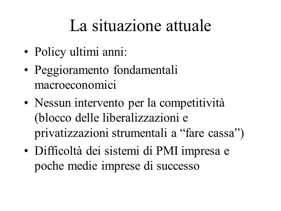 La situazione attuale Policy ultimi anni: Peggioramento fondamentali macroeconomici Nessun intervento per la competitività (blocco delle liberalizzazi