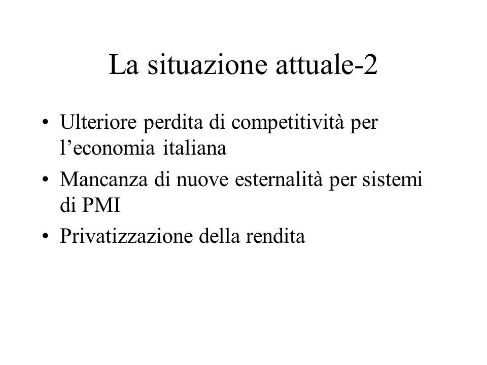 La situazione attuale-2 Ulteriore perdita di competitività per leconomia italiana Mancanza di nuove esternalità per sistemi di PMI Privatizzazione del