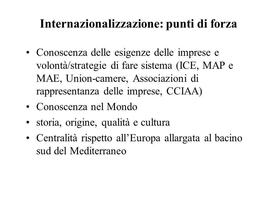 Conoscenza delle esigenze delle imprese e volontà/strategie di fare sistema (ICE, MAP e MAE, Union-camere, Associazioni di rappresentanza delle impres