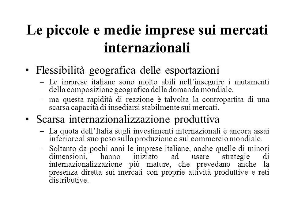 Le piccole e medie imprese sui mercati internazionali Flessibilità geografica delle esportazioni –Le imprese italiane sono molto abili nellinseguire i