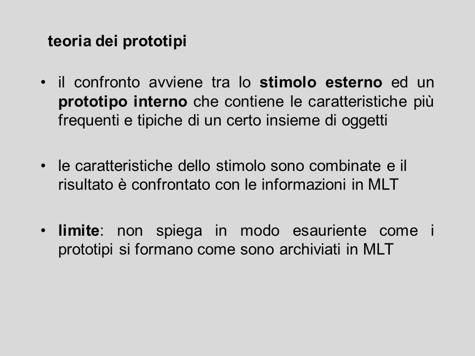 teoria dei prototipi il confronto avviene tra lo stimolo esterno ed un prototipo interno che contiene le caratteristiche più frequenti e tipiche di un