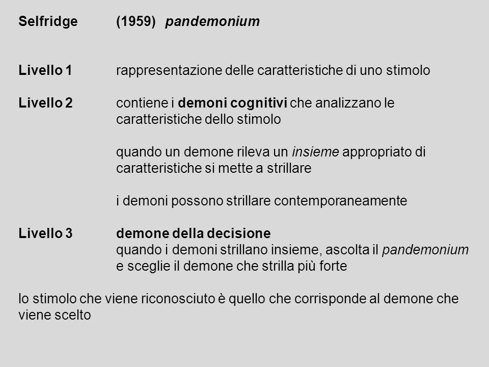 Selfridge(1959)pandemonium Livello 1rappresentazione delle caratteristiche di uno stimolo Livello 2contiene i demoni cognitivi che analizzano le carat