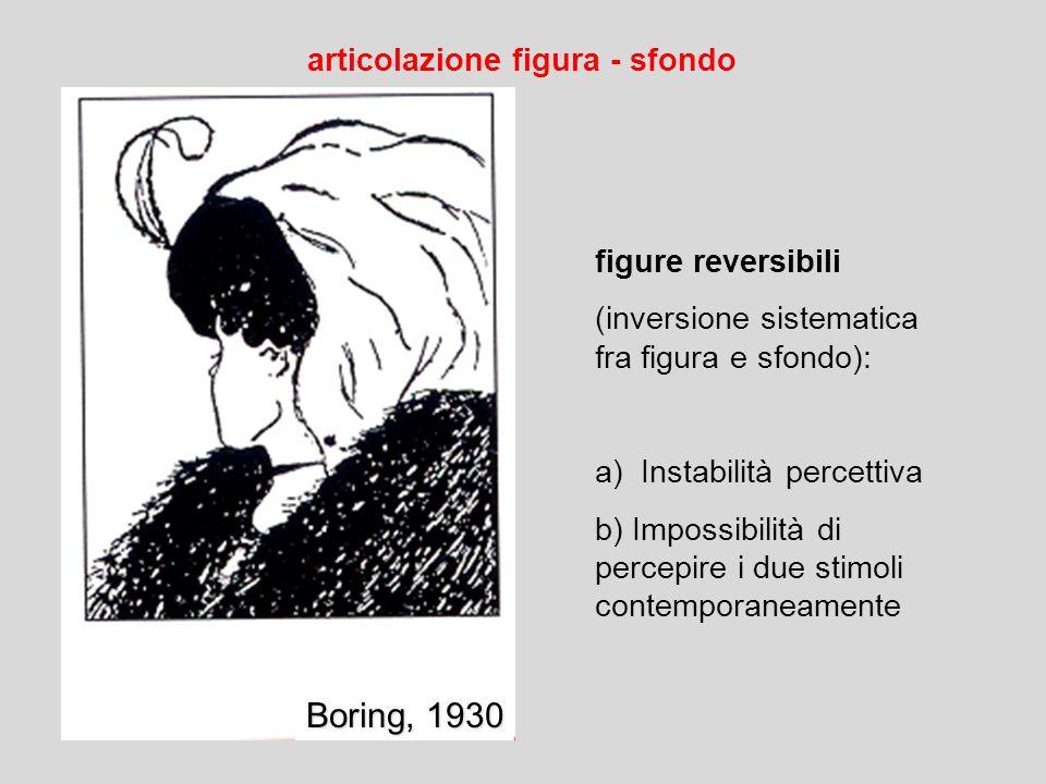 figure reversibili (inversione sistematica fra figura e sfondo): a) Instabilità percettiva b) Impossibilità di percepire i due stimoli contemporaneame