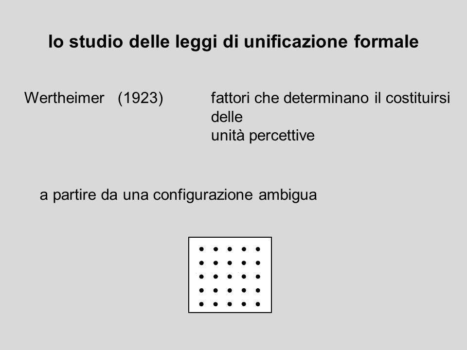 lo studio delle leggi di unificazione formale Wertheimer (1923)fattori che determinano il costituirsi delle unità percettive a partire da una configur