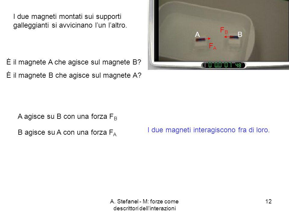 A. Stefanel - M: forze come descrittori dellinterazioni 12 I due magneti montati sui supporti galleggianti si avvicinano lun laltro. È il magnete A ch