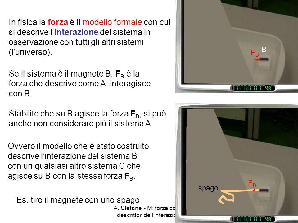 A. Stefanel - M: forze come descrittori dellinterazioni 14 In fisica la forza è il modello formale con cui si descrive linterazione del sistema in oss