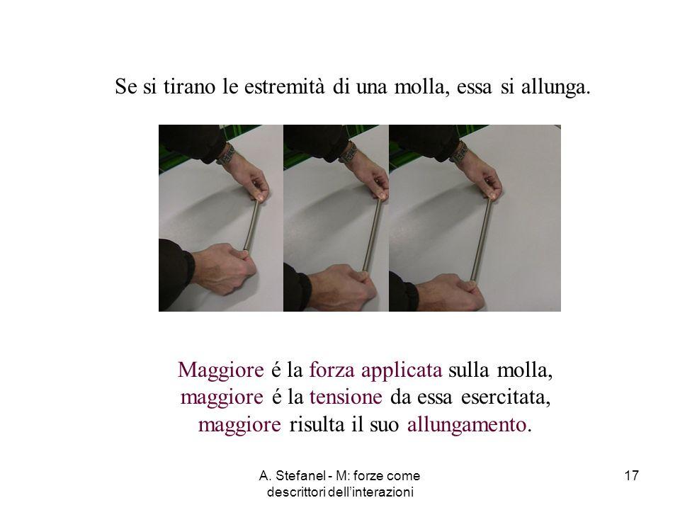 A. Stefanel - M: forze come descrittori dellinterazioni 17 Se si tirano le estremità di una molla, essa si allunga. Maggiore é la forza applicata sull