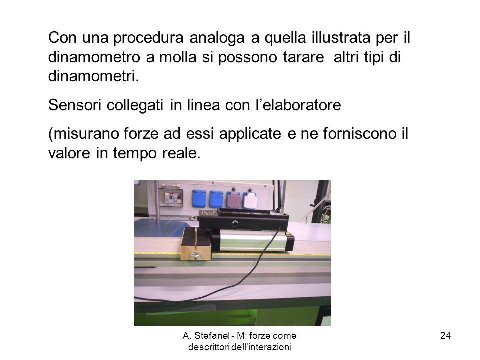 A. Stefanel - M: forze come descrittori dellinterazioni 24 Con una procedura analoga a quella illustrata per il dinamometro a molla si possono tarare
