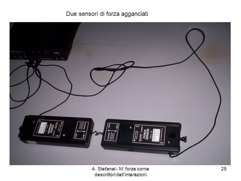 A. Stefanel - M: forze come descrittori dellinterazioni 25 Due sensori di forza agganciati