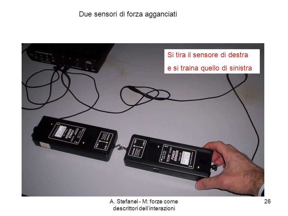 A. Stefanel - M: forze come descrittori dellinterazioni 26 Due sensori di forza agganciati Si tira il sensore di destra e si traina quello di sinistra