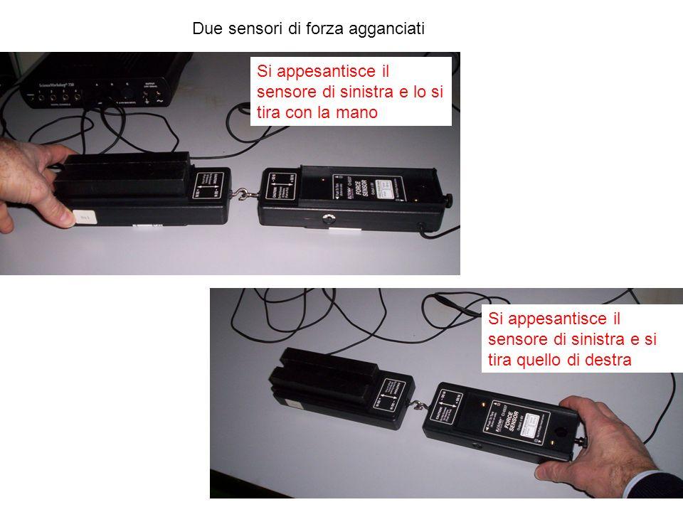 A. Stefanel - M: forze come descrittori dellinterazioni 27 Due sensori di forza agganciati Si appesantisce il sensore di sinistra e si tira quello di