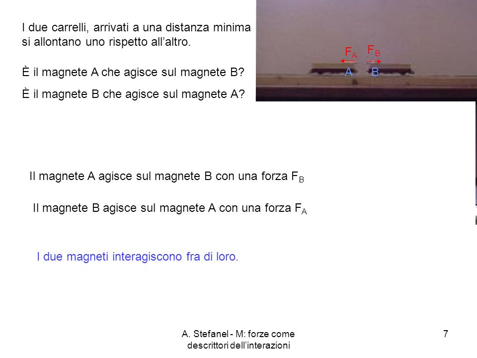 A. Stefanel - M: forze come descrittori dellinterazioni 7 I due carrelli, arrivati a una distanza minima si allontano uno rispetto allaltro. È il magn
