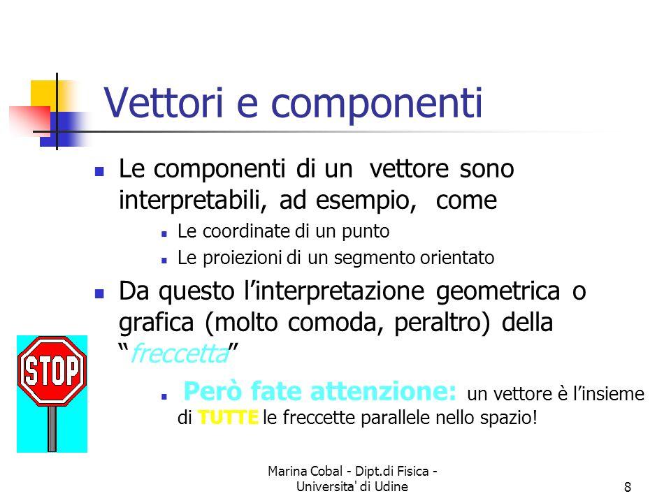 Marina Cobal - Dipt.di Fisica - Universita di Udine8 Vettori e componenti Le componenti di un vettore sono interpretabili, ad esempio, come Le coordinate di un punto Le proiezioni di un segmento orientato Da questo linterpretazione geometrica o grafica (molto comoda, peraltro) dellafreccetta Però fate attenzione: un vettore è linsieme di TUTTE le freccette parallele nello spazio!