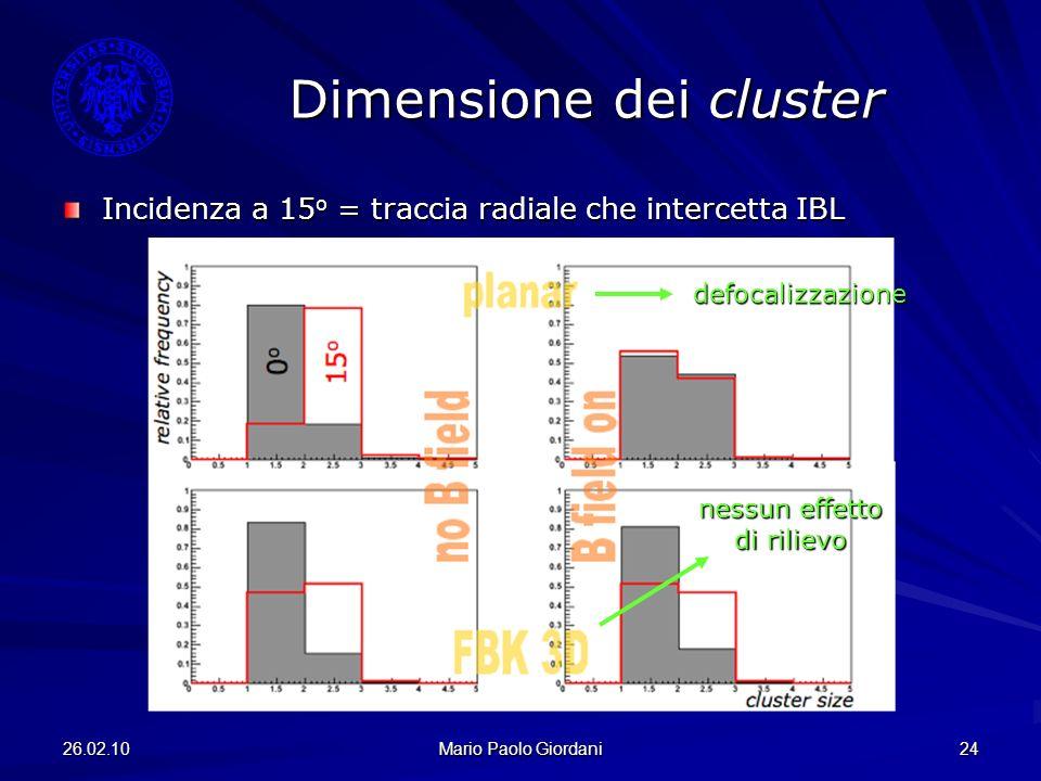 26.02.10 Mario Paolo Giordani 24 Dimensione dei cluster Incidenza a 15 o = traccia radiale che intercetta IBL defocalizzazione nessun effetto di rilie