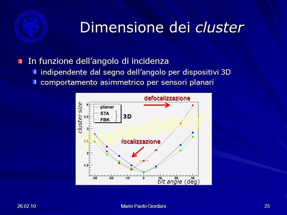 26.02.10 Mario Paolo Giordani 25 Dimensione dei cluster In funzione dellangolo di incidenza indipendente dal segno dellangolo per dispositivi 3D compo