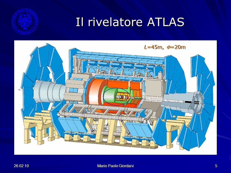 26.02.10 Mario Paolo Giordani 5 Il rivelatore ATLAS L=45m, =20m