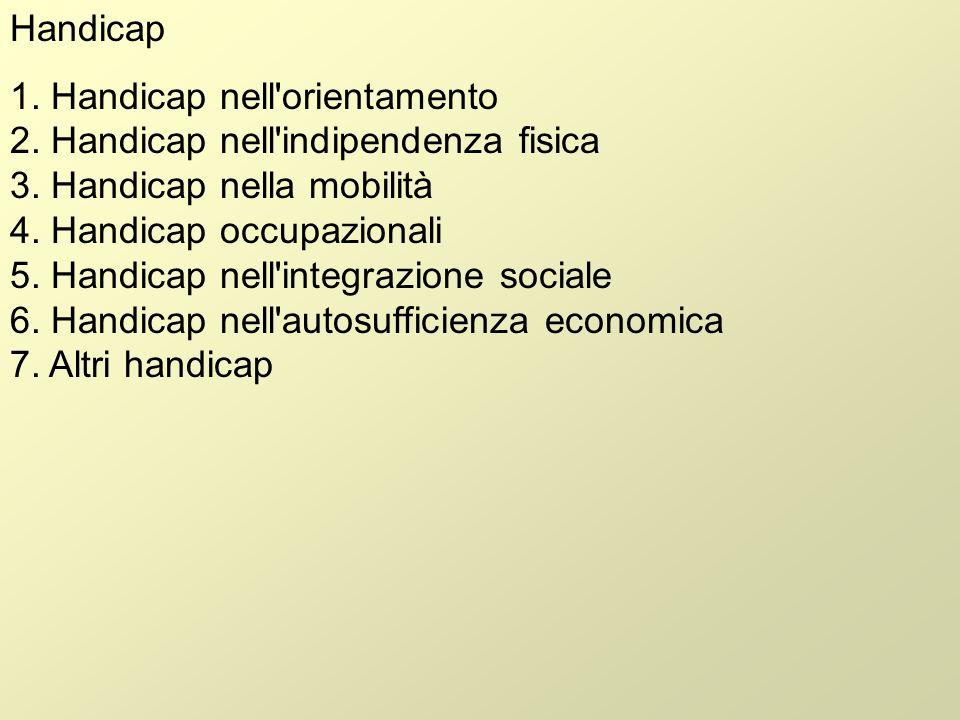 Nel frattempo in Italia nel 1971 è promulgata la Legge 118, che definisce mutilati ed invalidi civili i cittadini affetti da minorazioni congenite o acquisite, anche a carattere progressivo, compresi gli irregolari psichici per oligofrenie di carattere organico o dismetabolico, insufficienza mentali derivanti da difetti sensoriali e funzionali, che abbiano subito una riduzione permanente della capacità lavorativa non inferiore a un terzo o, se minori di anni 18, che abbiano difficoltà persistenti a svolgere i compiti e le funzioni proprie della loro età .