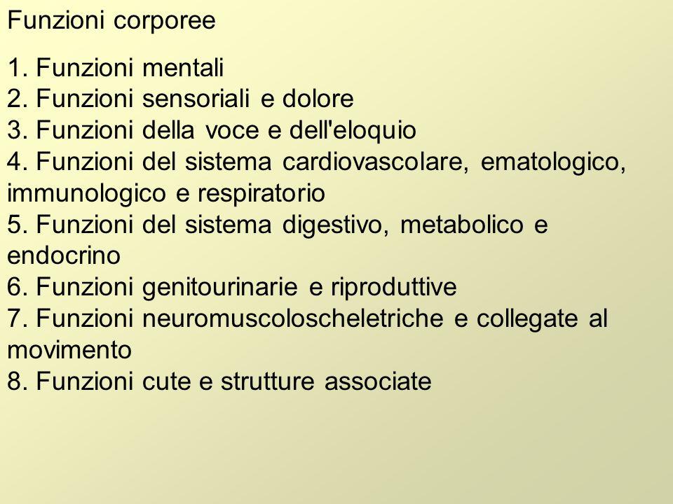 Strutture corporee 1.Strutture del sistema nervoso 2.