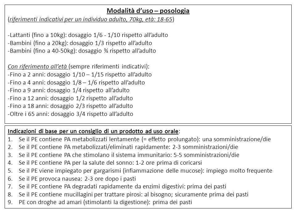 Modalità duso – posologia (riferimenti indicativi per un individuo adulto, 70kg, età: 18-65) -Lattanti (fino a 10kg): dosaggio 1/6 - 1/10 rispetto all