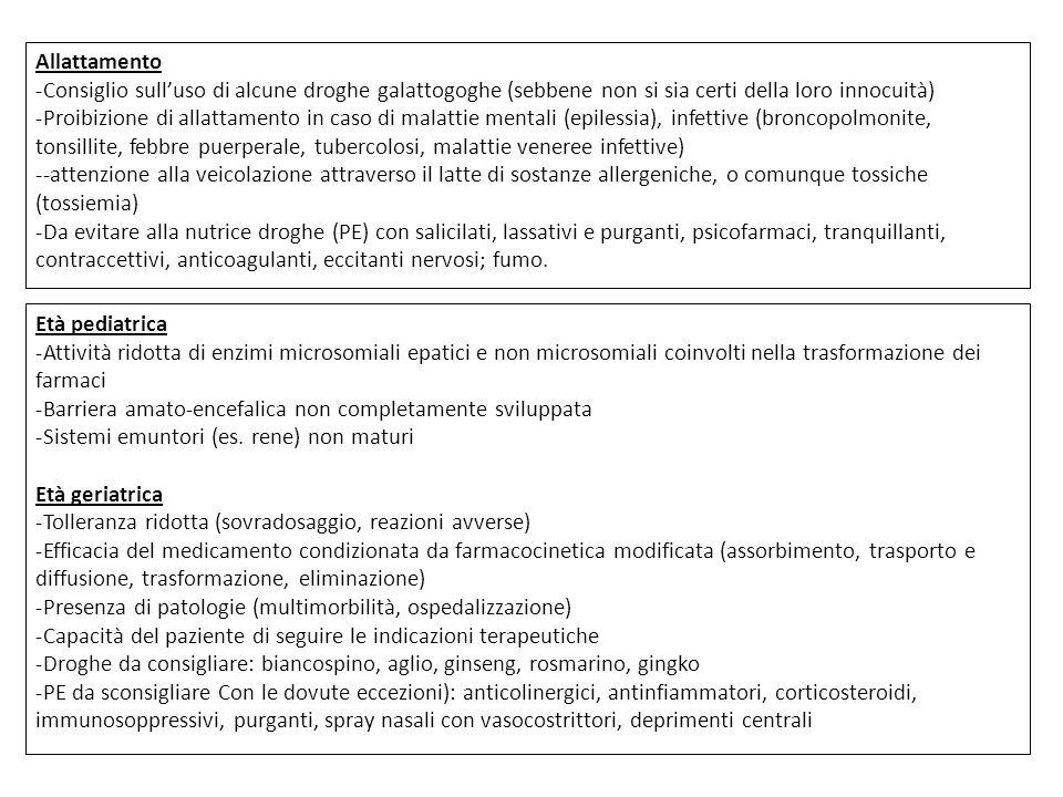 Allattamento -Consiglio sulluso di alcune droghe galattogoghe (sebbene non si sia certi della loro innocuità) -Proibizione di allattamento in caso di