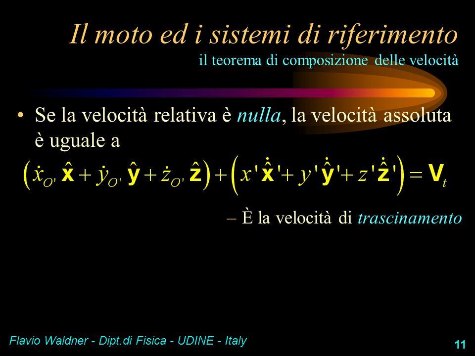 Flavio Waldner - Dipt.di Fisica - UDINE - Italy 11 Il moto ed i sistemi di riferimento il teorema di composizione delle velocità Se la velocità relati