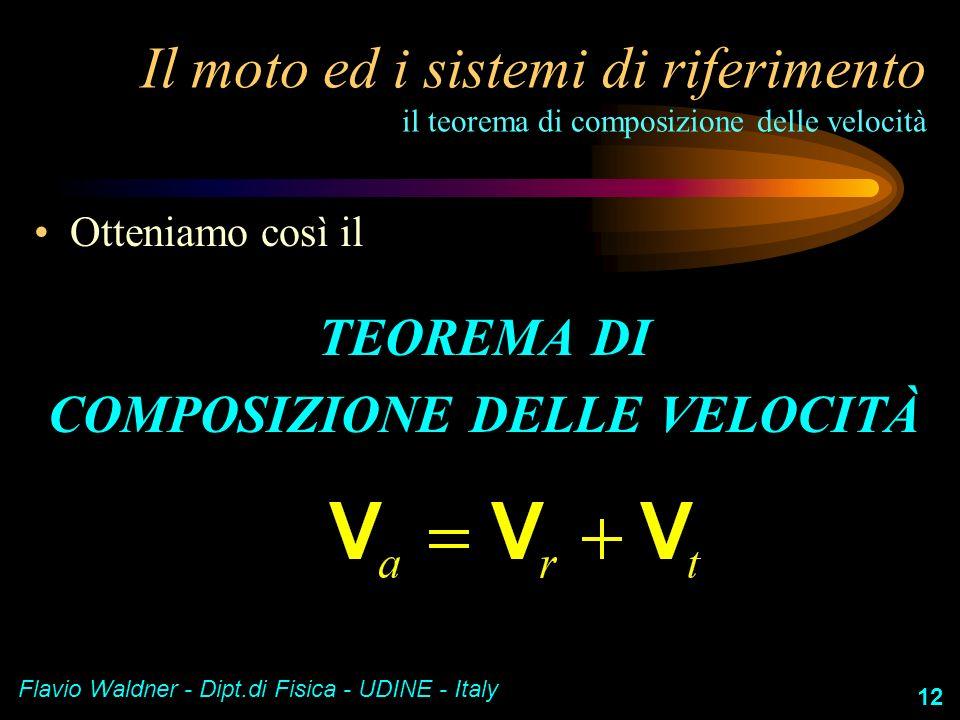 Flavio Waldner - Dipt.di Fisica - UDINE - Italy 12 Il moto ed i sistemi di riferimento il teorema di composizione delle velocità Otteniamo così il TEO