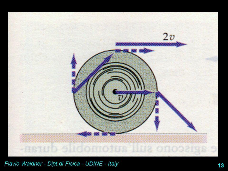 Flavio Waldner - Dipt.di Fisica - UDINE - Italy 13