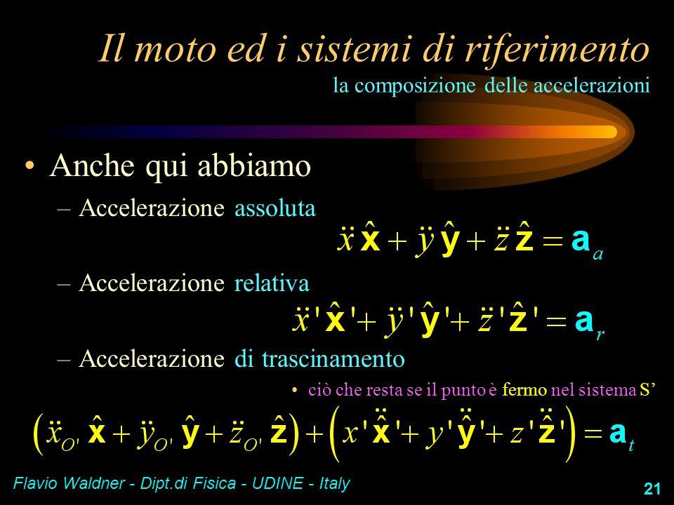 Flavio Waldner - Dipt.di Fisica - UDINE - Italy 21 Il moto ed i sistemi di riferimento la composizione delle accelerazioni Anche qui abbiamo –Accelera