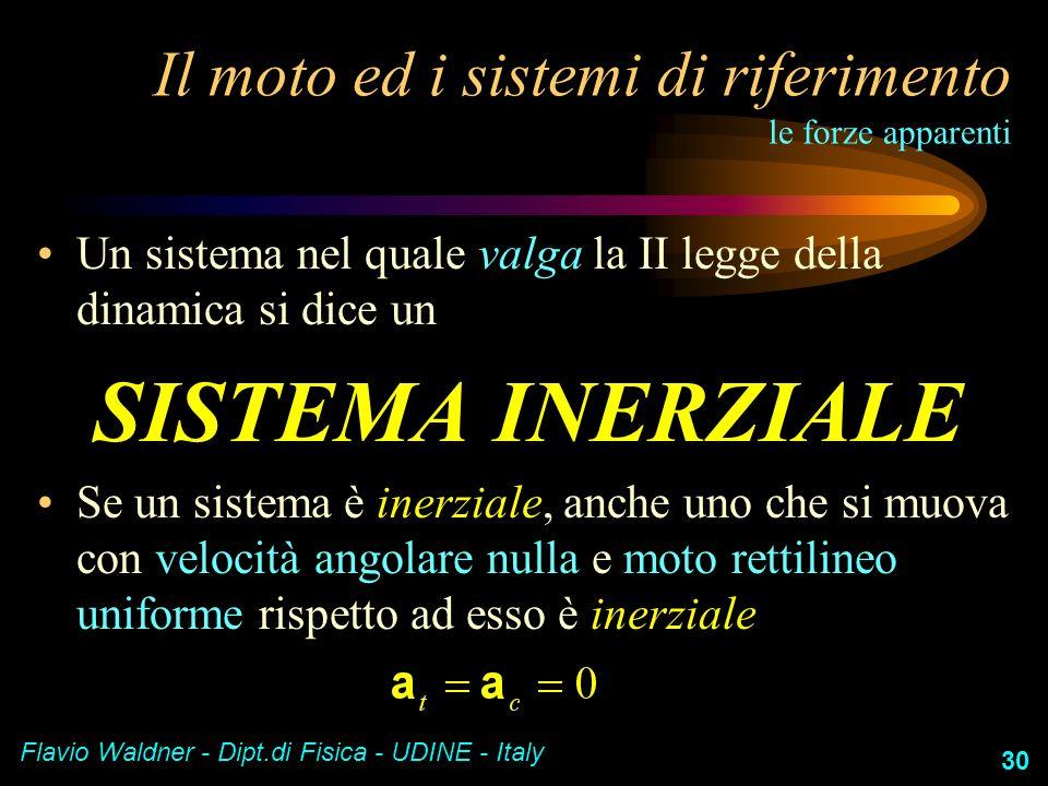 Flavio Waldner - Dipt.di Fisica - UDINE - Italy 30 Il moto ed i sistemi di riferimento le forze apparenti Un sistema nel quale valga la II legge della