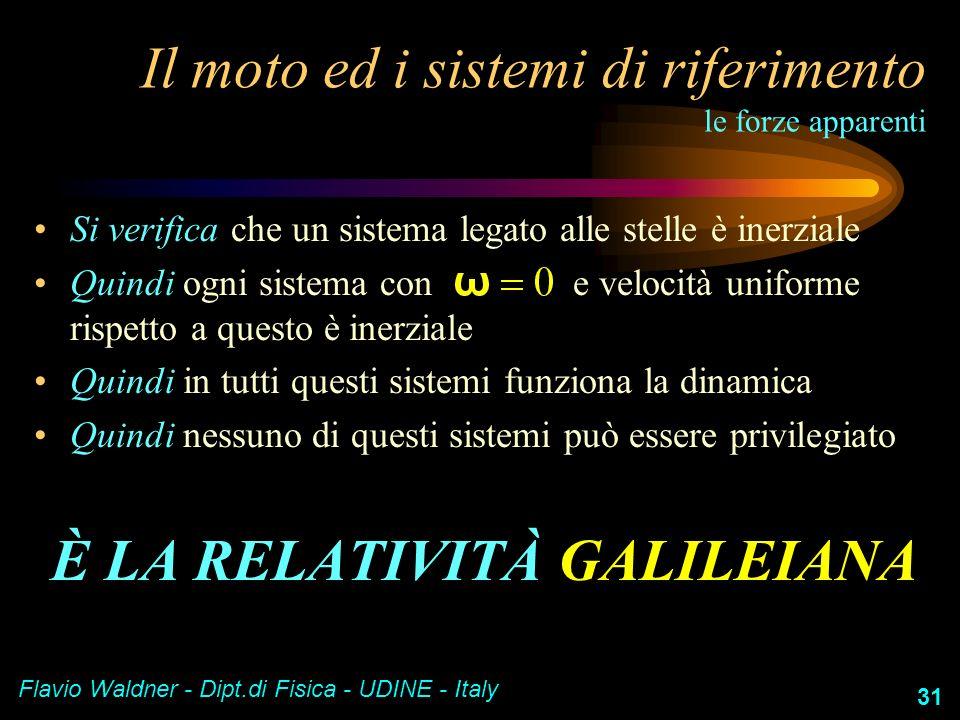 Flavio Waldner - Dipt.di Fisica - UDINE - Italy 31 Il moto ed i sistemi di riferimento le forze apparenti Si verifica che un sistema legato alle stell