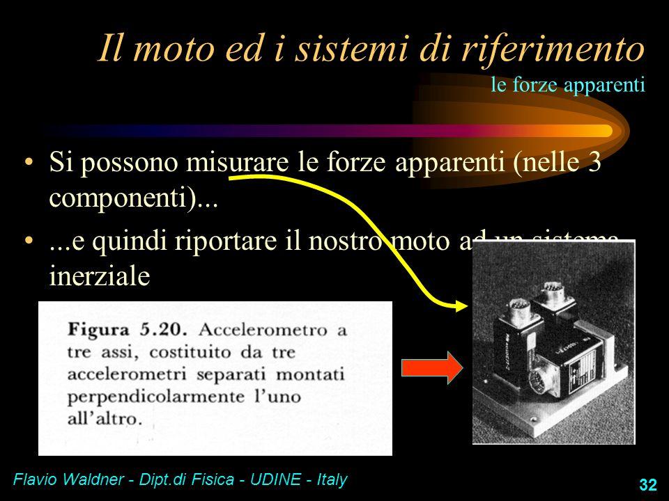 Flavio Waldner - Dipt.di Fisica - UDINE - Italy 32 Il moto ed i sistemi di riferimento le forze apparenti Si possono misurare le forze apparenti (nell