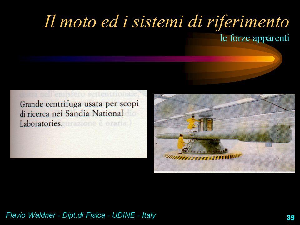 Flavio Waldner - Dipt.di Fisica - UDINE - Italy 39 Il moto ed i sistemi di riferimento le forze apparenti