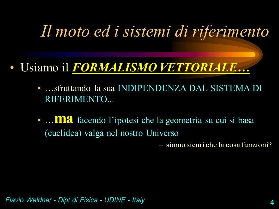 Flavio Waldner - Dipt.di Fisica - UDINE - Italy 15 Il moto ed i sistemi di riferimento il teorema di composizione delle velocità Velocità di trascinamento –Si dimostra che (formule di Poisson) –Il vettore è il vettore velocità angolare Il modulo è pari al valore della velocità angolare La direzione è ortogonale al piano di rotazione Il verso è tale da vedere la rotazione avvenire in senso antiorario