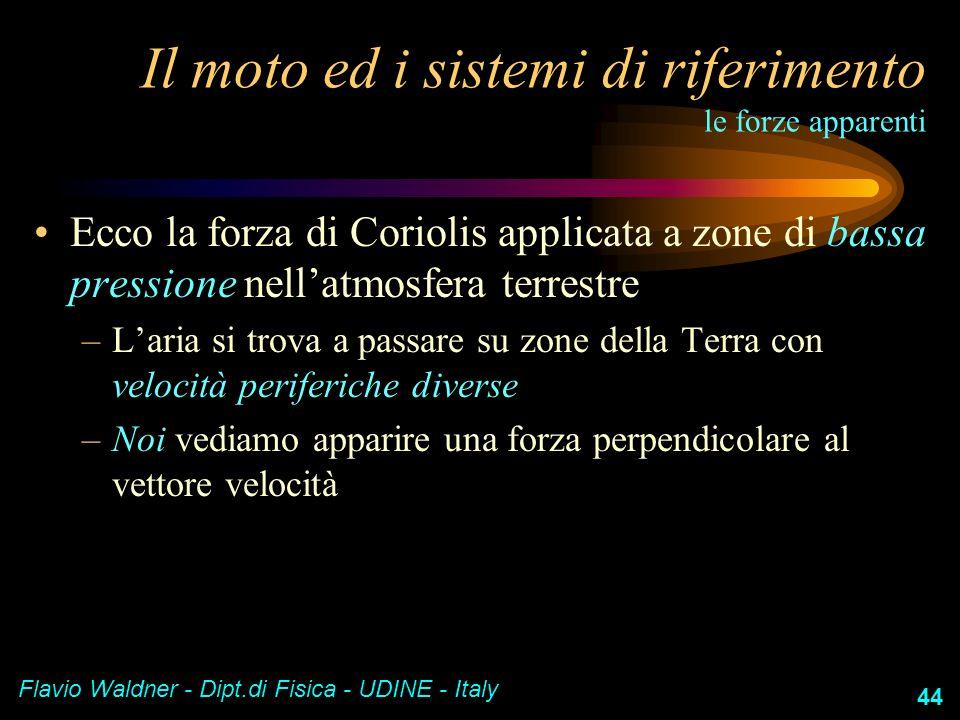 Flavio Waldner - Dipt.di Fisica - UDINE - Italy 44 Il moto ed i sistemi di riferimento le forze apparenti Ecco la forza di Coriolis applicata a zone d