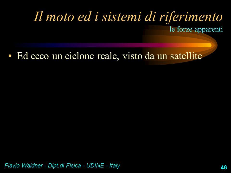 Flavio Waldner - Dipt.di Fisica - UDINE - Italy 46 Il moto ed i sistemi di riferimento le forze apparenti Ed ecco un ciclone reale, visto da un satell