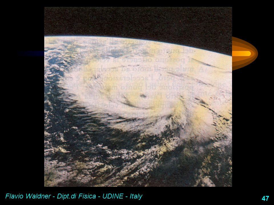 Flavio Waldner - Dipt.di Fisica - UDINE - Italy 47