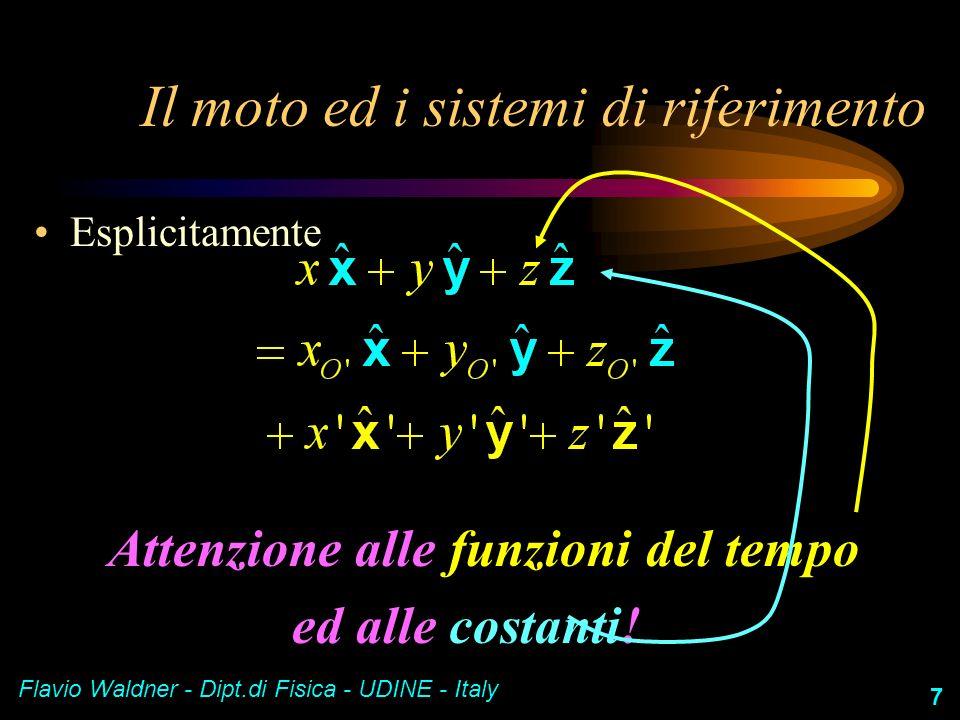 Flavio Waldner - Dipt.di Fisica - UDINE - Italy 38 Il moto ed i sistemi di riferimento le forze apparenti Ma esiste una forza centrifuga reale.