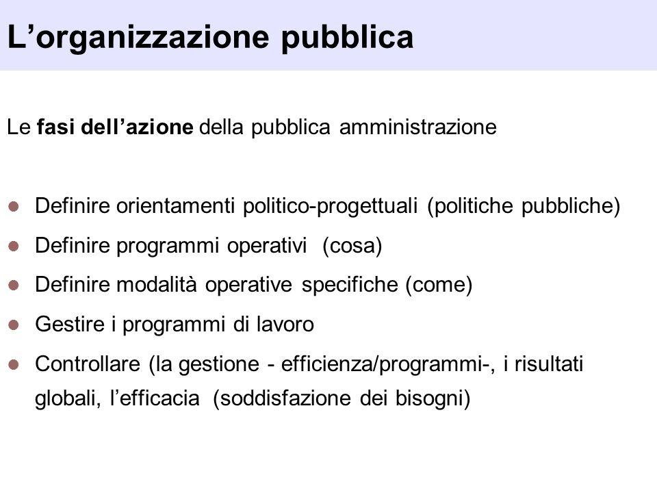 Lorganizzazione pubblica Le fasi dellazione della pubblica amministrazione Definire orientamenti politico-progettuali (politiche pubbliche) Definire p