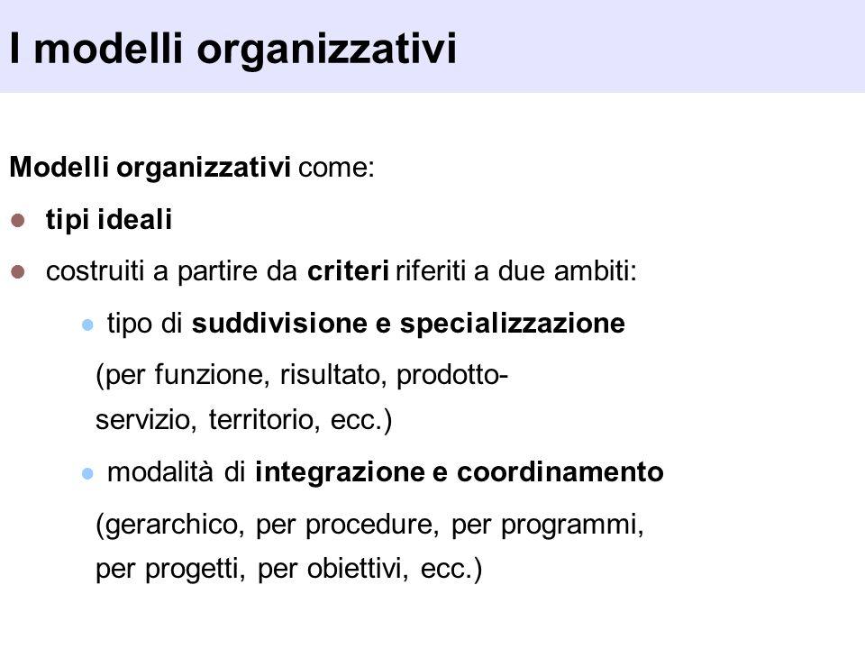 I modelli organizzativi Modelli organizzativi come: tipi ideali costruiti a partire da criteri riferiti a due ambiti: tipo di suddivisione e specializ