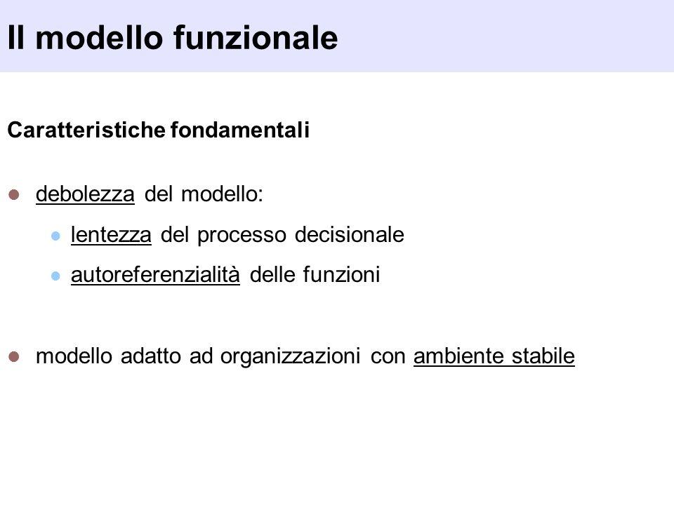 Caratteristiche fondamentali debolezza del modello: lentezza del processo decisionale autoreferenzialità delle funzioni modello adatto ad organizzazio