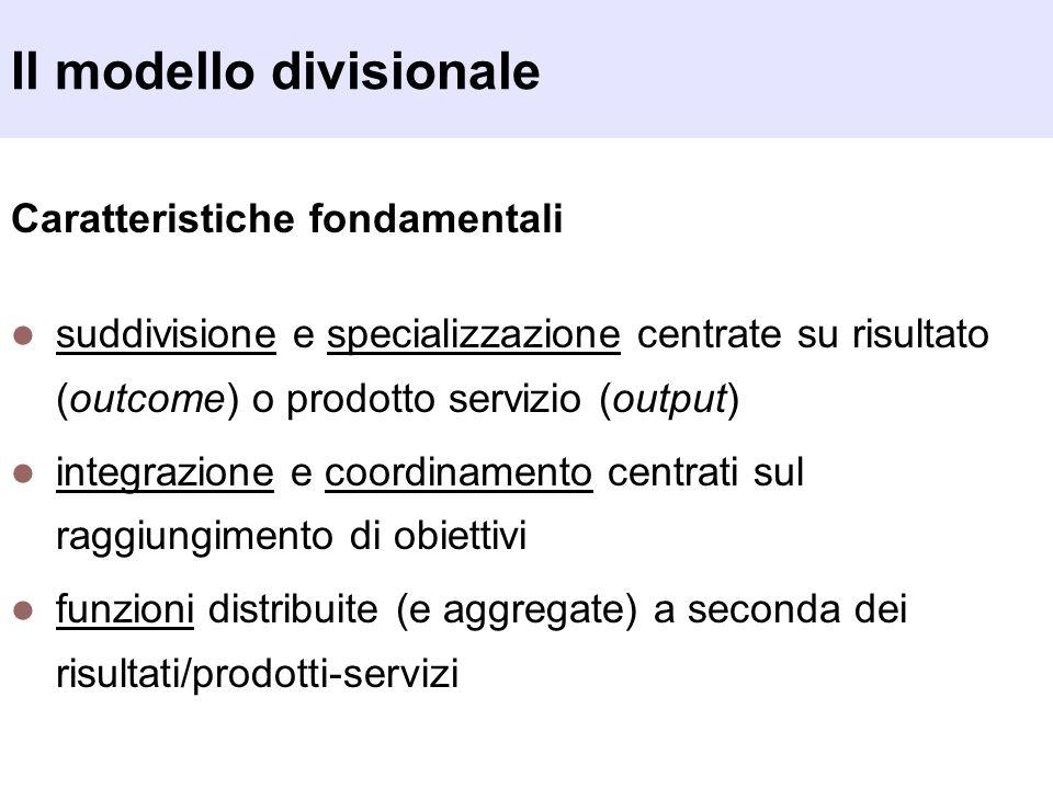 Il modello divisionale Caratteristiche fondamentali suddivisione e specializzazione centrate su risultato (outcome) o prodotto servizio (output) integ
