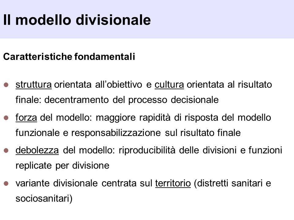 Il modello divisionale Caratteristiche fondamentali struttura orientata allobiettivo e cultura orientata al risultato finale: decentramento del proces