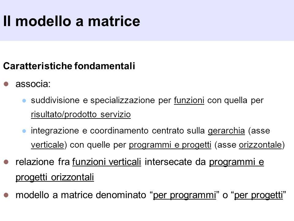 Il modello a matrice Caratteristiche fondamentali associa: suddivisione e specializzazione per funzioni con quella per risultato/prodotto servizio int