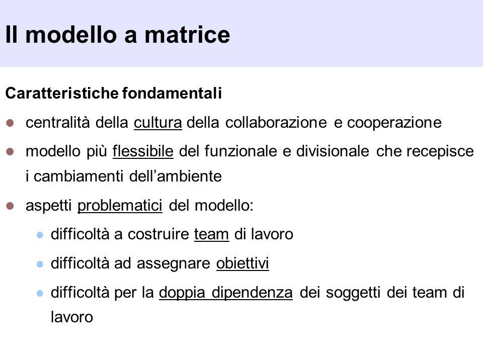 Il modello a matrice Caratteristiche fondamentali centralità della cultura della collaborazione e cooperazione modello più flessibile del funzionale e