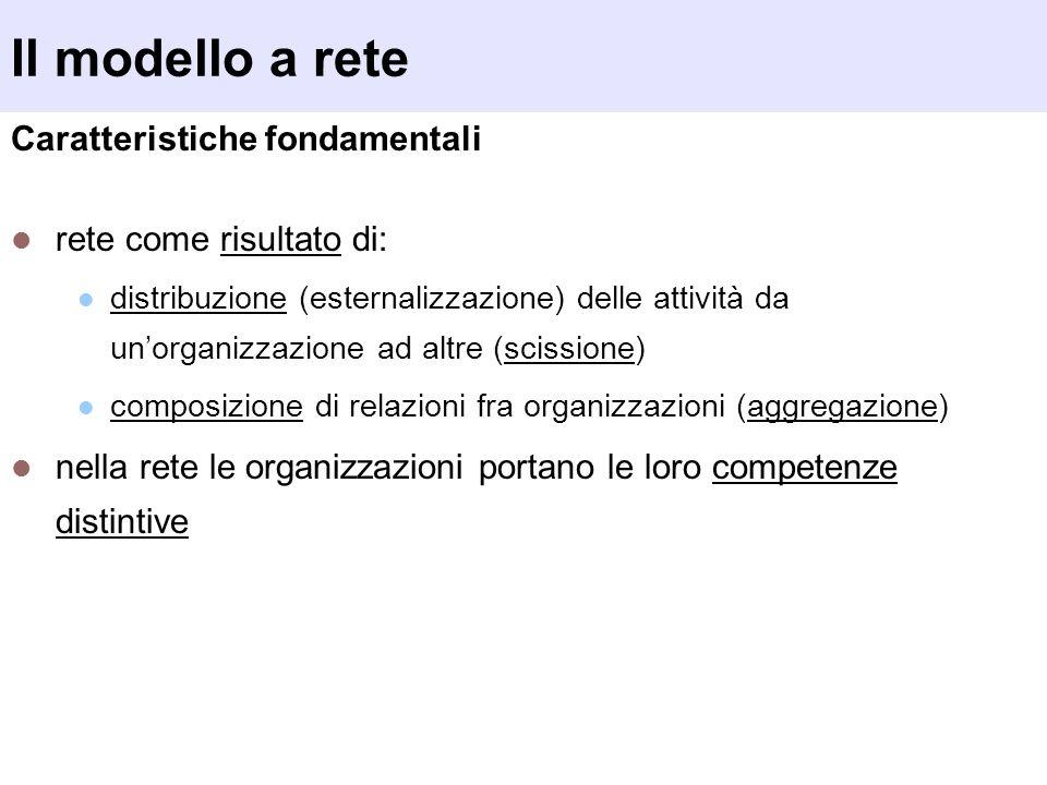 Il modello a rete Caratteristiche fondamentali rete come risultato di: distribuzione (esternalizzazione) delle attività da unorganizzazione ad altre (