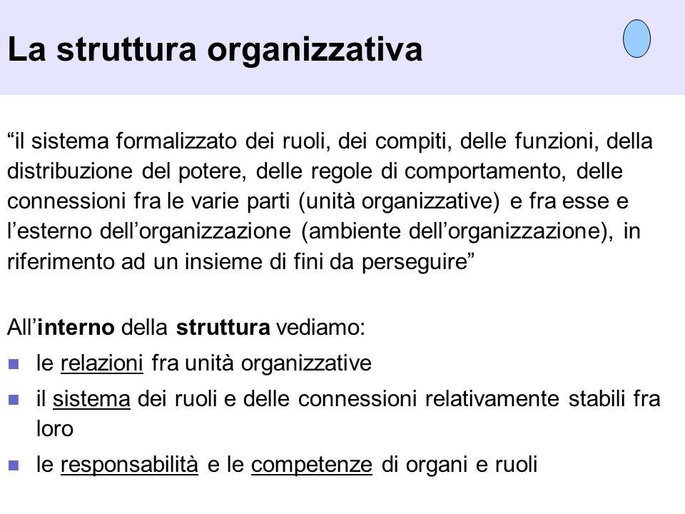 La struttura organizzativa il sistema formalizzato dei ruoli, dei compiti, delle funzioni, della distribuzione del potere, delle regole di comportamen